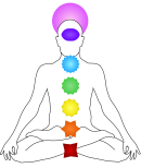 chakras_map-svg